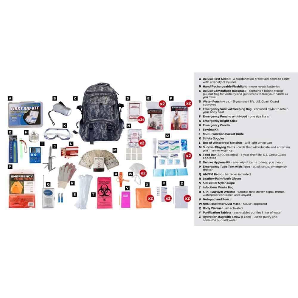 Elite Survival Kit 2 Person Camo Description