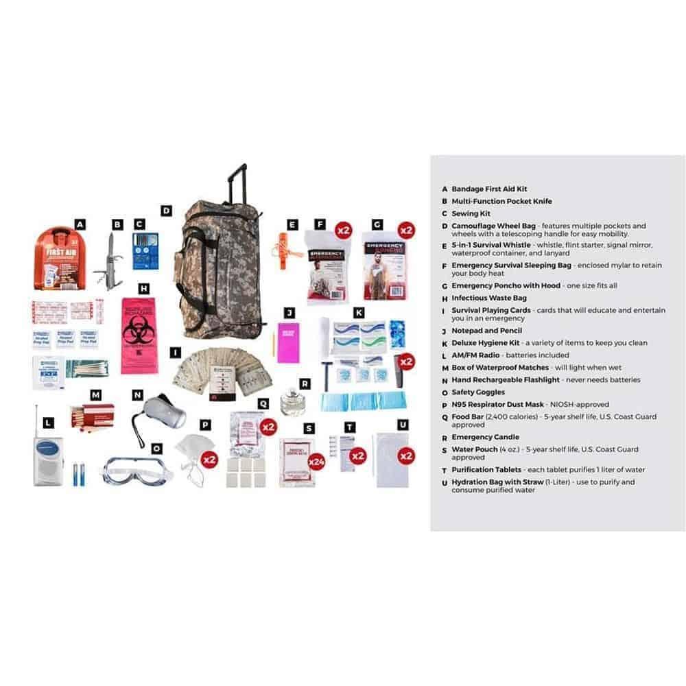 Deluxe Survival 2 Person Camo Wheelbag Description