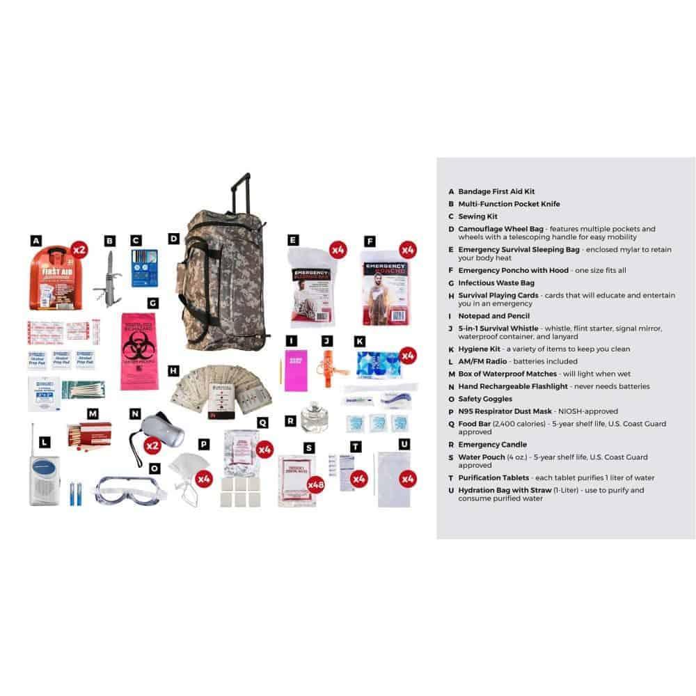 Deluxe Survival 4 Person Camo Wheelbag description