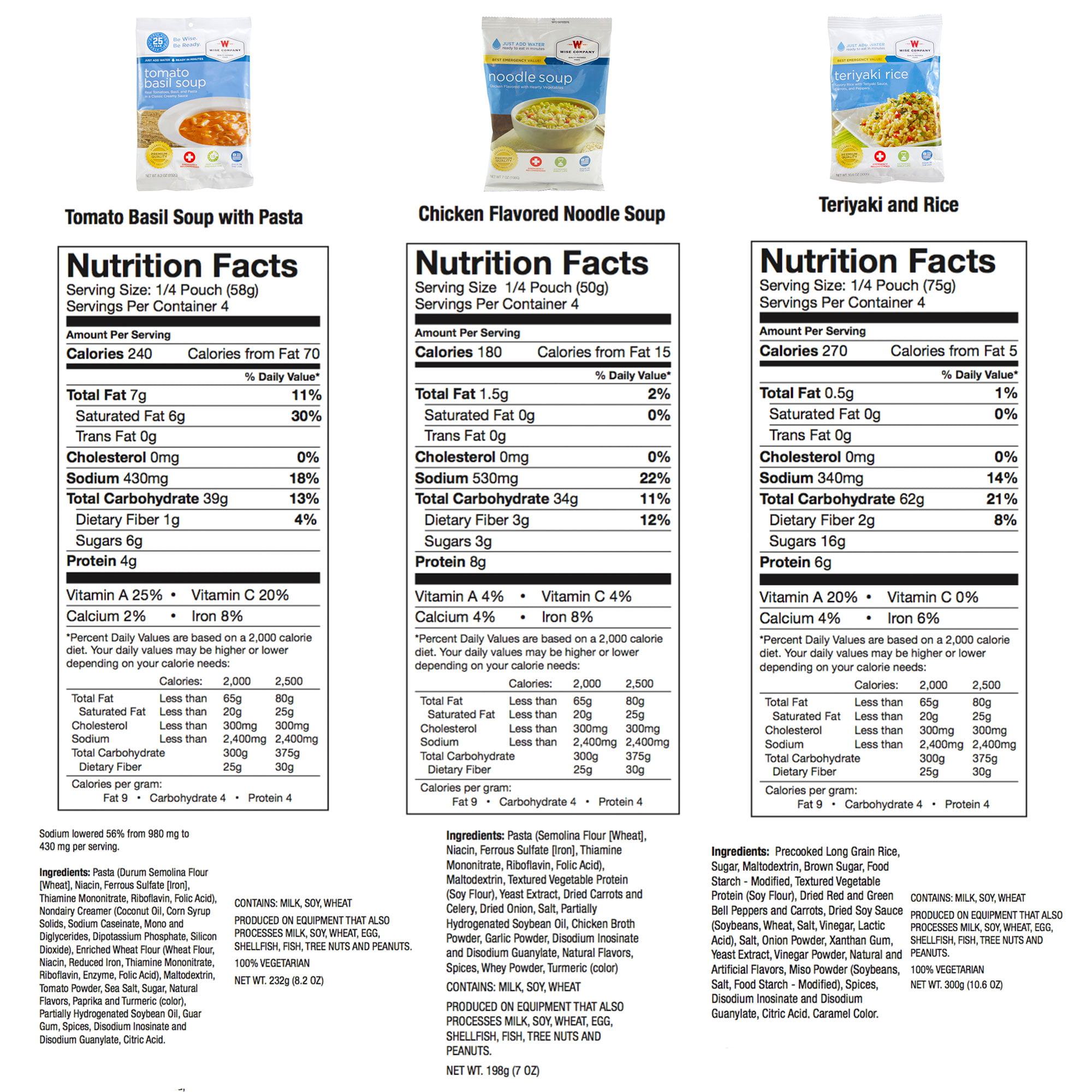 Wise Foods 2160 nutrition 2