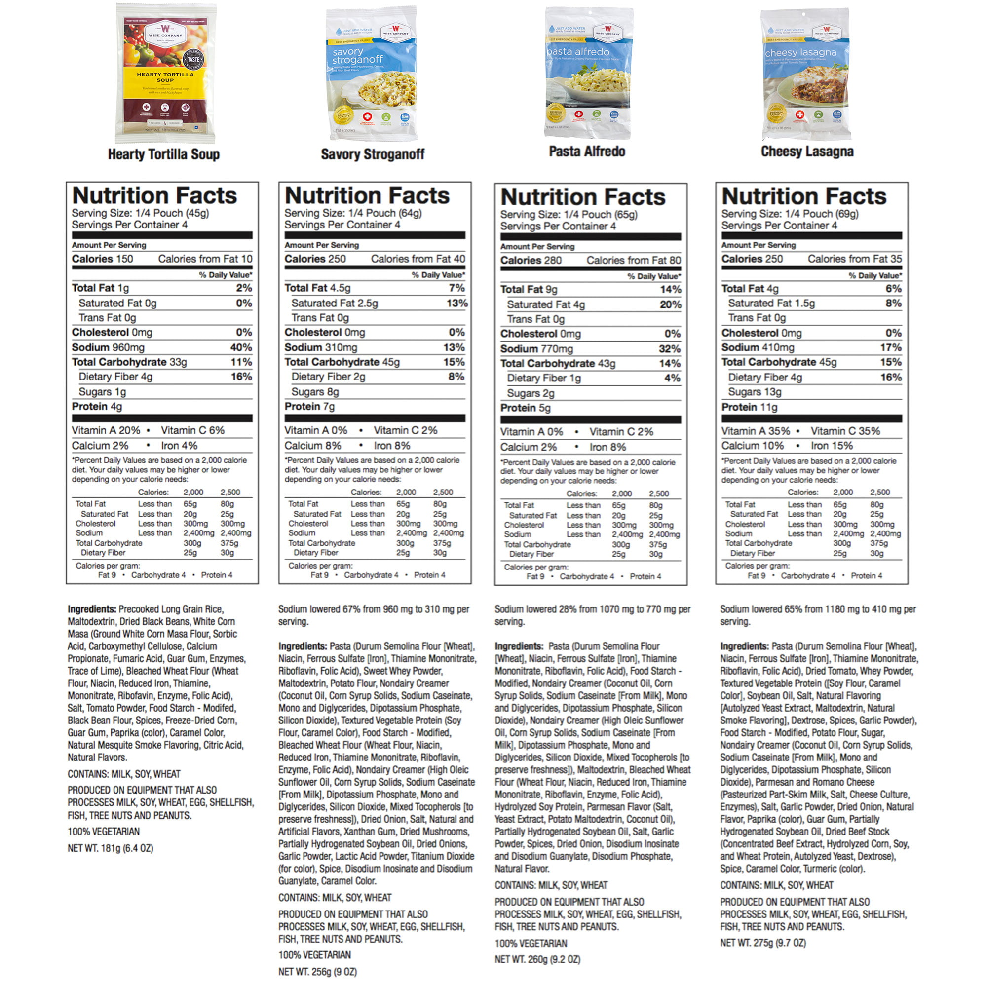 Wise Foods 2160 nutrition 3