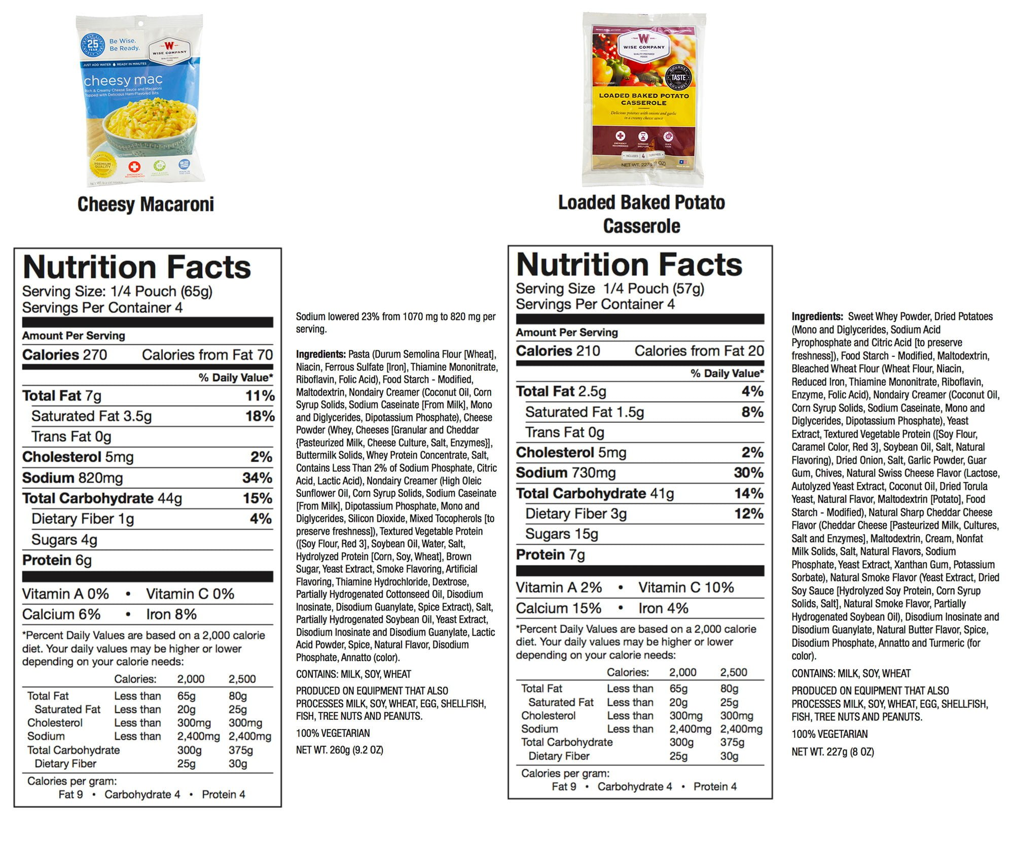 Wise foods 2160 nutrition 4