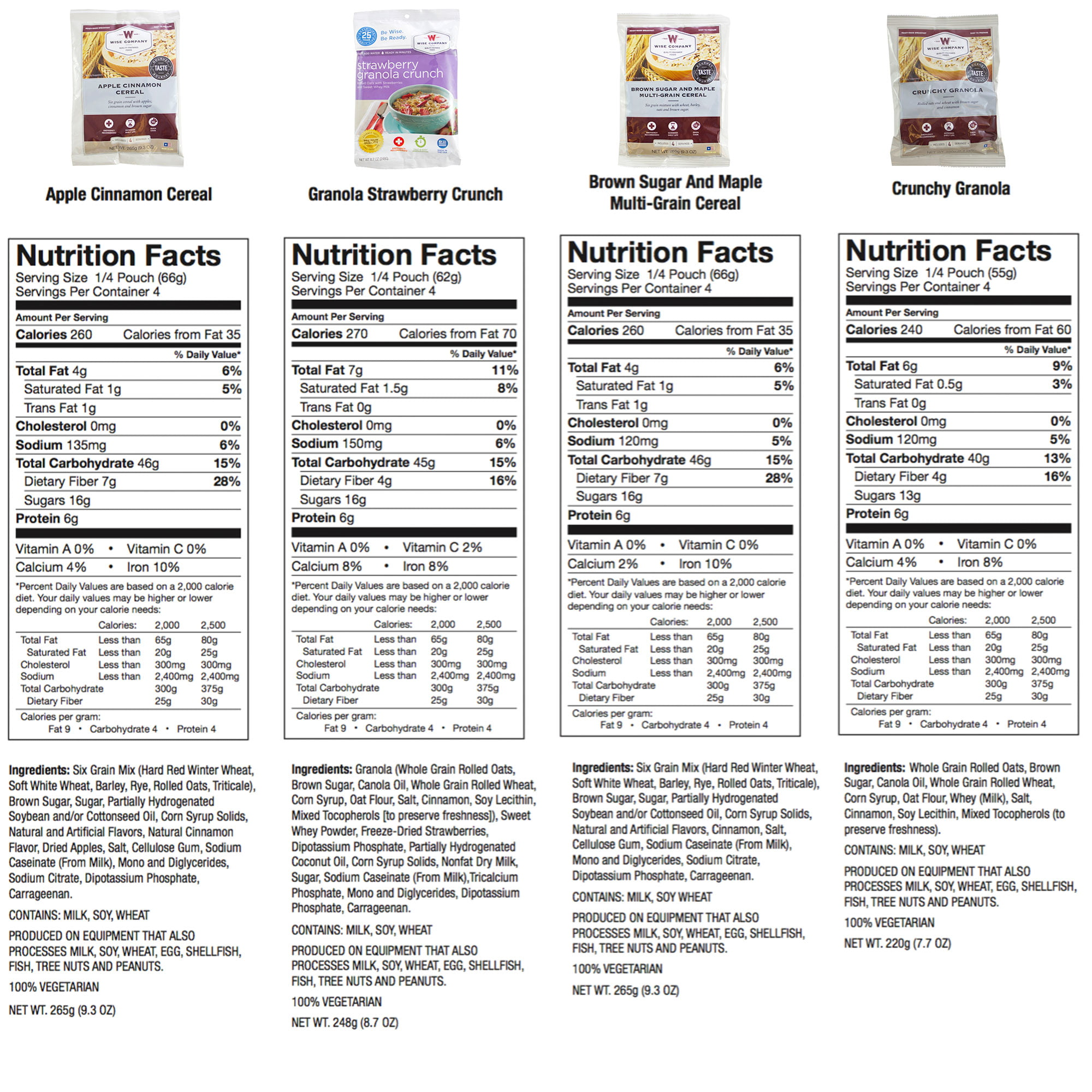 Wise Foods 2160 nutrition 5
