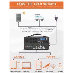 Apex Solar Generator By Inergy Solar
