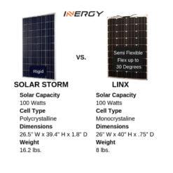 Inergy Solar Apex Bronze Linx Flexible Panel Kit