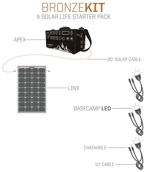 Apex Bronze Linx Diagram