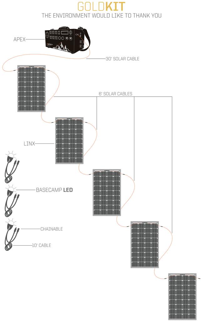 Apex Linx Gold Kit Diagram