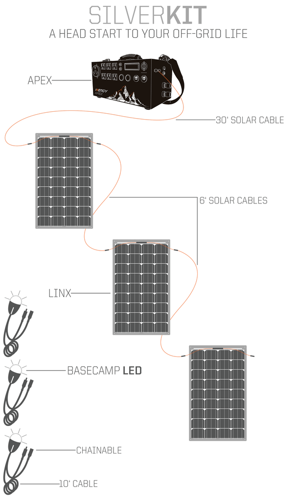 Apex Linx Silver Diagram