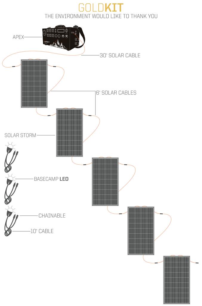 apex solar storm gold diagram
