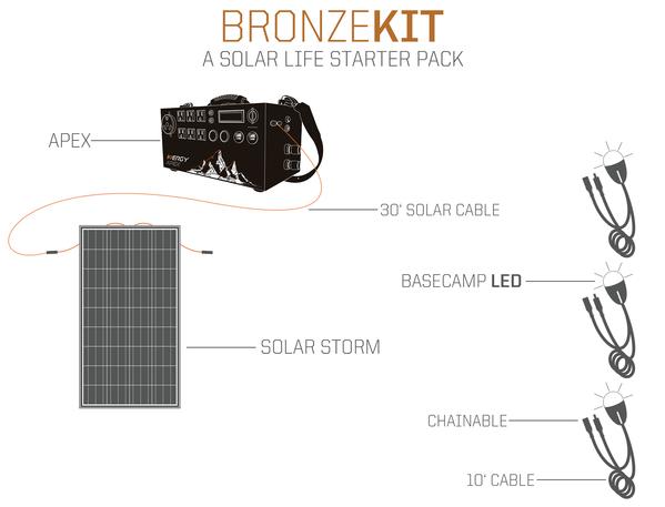 Apex Solar Storm Bronze Diagram