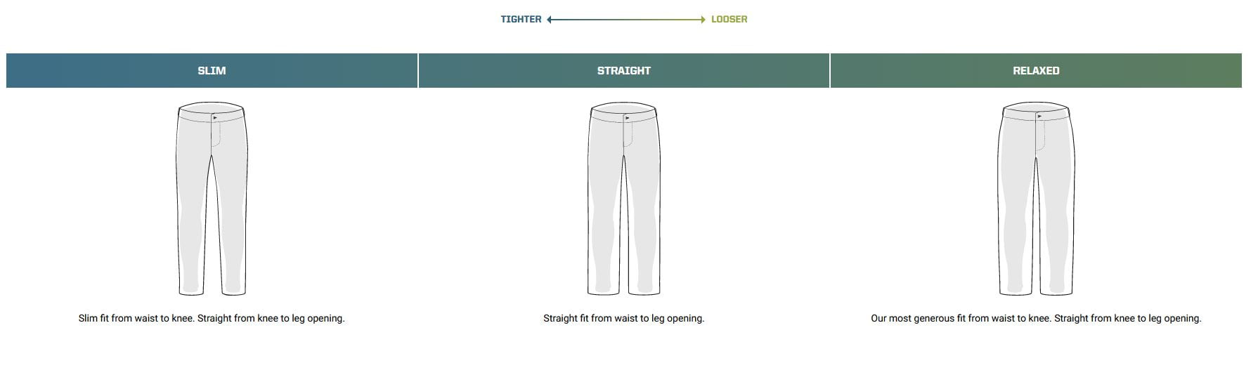 5.11 mens bottom fit guide
