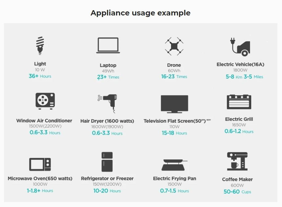 Delta 1300 Appliance usage